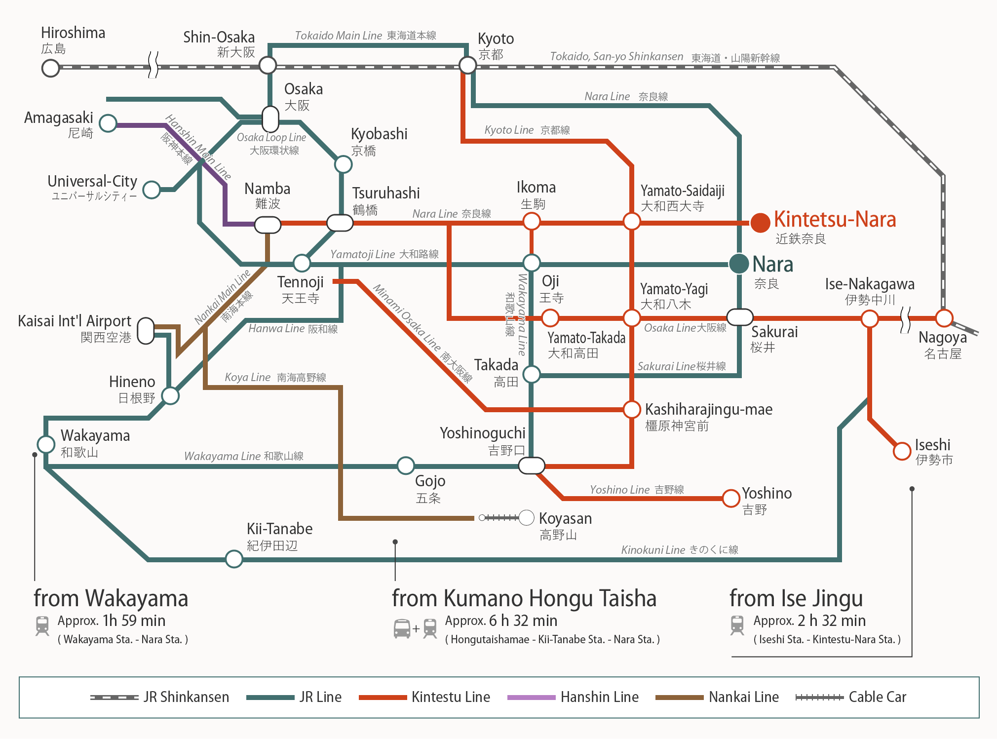 Diagram showing Nara's rail network and train links with Kyoto, Osaka and other neigboring areas